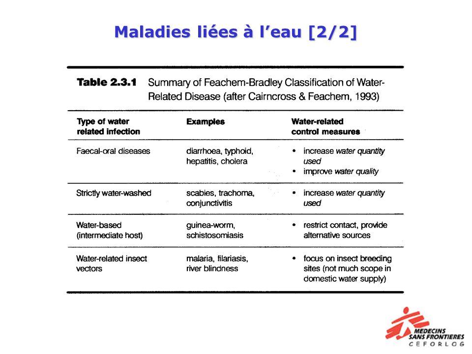 Maladies liées à l'eau [2/2]